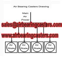 Air casters manual instruction and more pictures Manufactures
