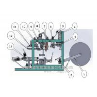 High Precision FFS Packaging Machine , Full Automatic  Form Fill Seal Packaging Machine