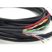 UTP CAT6+2C Network with 18AWG CCA Power CCTV Cable Monitor Camera Wire OEM Manufacturer in China Manufactures