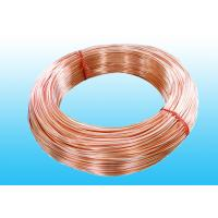 6mm Copper Pipe Fittings Manufactures