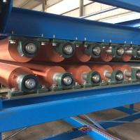 Triple Insulating Glass Heated Roller Press,Heated Roller Press for Warm Edge Spacer Insulating Glass Manufactures