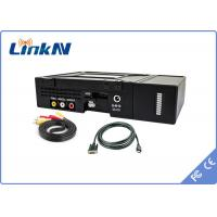 Mobile FM Video WirelessTransmitter and Vehicle Mountable Receiver Manufactures
