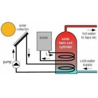 Separate Pressurized Solar Water heater Manufactures