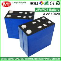 China Deep Cycle life lifepo4 battery for replacing SLA battery of Electric bike 49176171 on sale