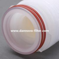 PP Pleated Filter Cartridge Micropore Membrane Water Filter Cartridge for Water Treatment Manufactures