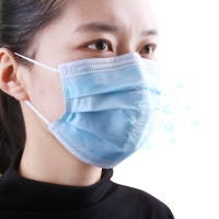 Anti Flu Antiviral Breathable 3 Layer Face Mask Manufactures