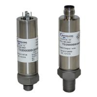 TD2000 Series Ultra High Resolution Digital Measurement Pressure Transducer Manufactures