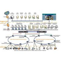 Integrated Mine Wide Automation System Manufactures