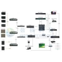 Newest CE 4D theater lighting control system , Multimedia Control System used in different field Manufactures