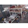 CE PP Non Woven Fabric Machine , S SS SMS PP Non Woven Fabric Making Machine Manufactures