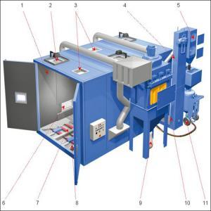 60m3/Min Sandwich Panels 5T Workpiece Sand Blasting Room Manufactures