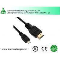 HDMI Cable Manufactures
