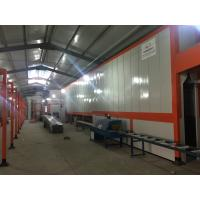 powder coating line Manufactures