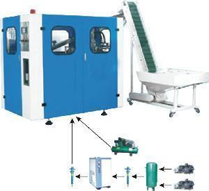Pet Blow Moulding Machine Manufactures
