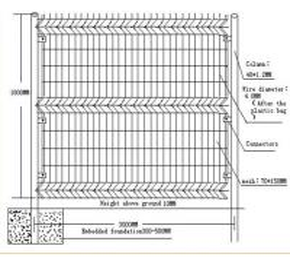 Perimeter Coated Welded Wire Fence Steel-patern
