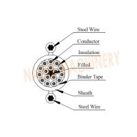 Quality Oil and Flame Resistance and Self extinguishing Pendant Control for Festoon System for sale