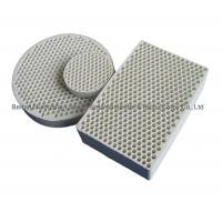 Honeycomb Ceramic Filter Manufactures