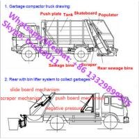 Quality Factory customized HOWO 4*2 LHD/RHD 8m3/10m3/12m3/14m3 compression garbage truck for sale, garbage compactor truck for sale