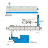 Disc disperser equipment Manufactures