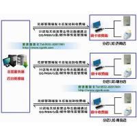 Commercial projects IC card charging system architecture diagram Manufactures
