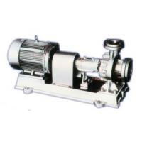RY Series of Air Cooling Pump For Hot Oil Manufactures