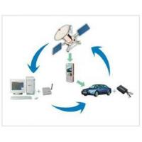 T360-368(GPS/SMS) Manufactures