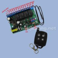 Remote Controller&Gate Opener Gate Opener Manufactures