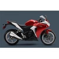 Motor Cycles Manufactures