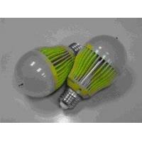LED Bulbs Manufactures
