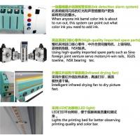Konica Solvent printer Manufactures