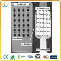 remote control membrane switch Manufactures