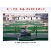 3000T/D wastewater treatment project Manufactures