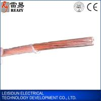 Grounding series Earthwire as down coductor or grounding materials Manufactures