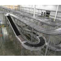 Conveyor System Manufactures