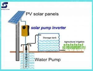 Quality Solar Water Pump Manufacturers High Quality Solar Water Pump China Top10 Sale for sale