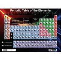 Sumbox Poster and Postal Tube - Periodic Table of the Elements Manufactures