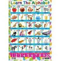 Sumbox Poster and Postal Tube - Know Your Alphabet Manufactures