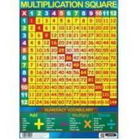 Sumbox Poster and Postal Tube - Multiplication Square Manufactures