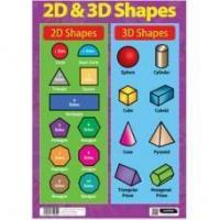 Sumbox Poster and Postal Tube - 2D and 3D Shapes Manufactures