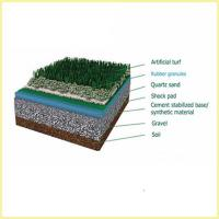 Rubber Granules for Artificial Grass Rubber Granules for Playgroud
