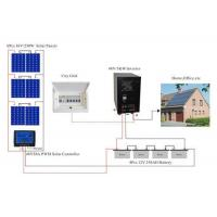 Buy cheap 10kw 192v Off-Grid Solar(PV) Power System for Home Use from wholesalers