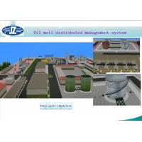 Oil well distributed management system Manufactures
