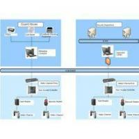 Buy cheap Visitor Management System Car Parking System from wholesalers