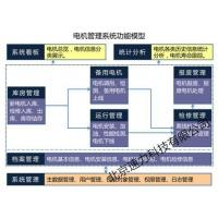 Buy cheap Electric Motor Management System from wholesalers