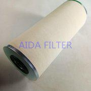 FG-24 Gas Coalescing filter Manufactures